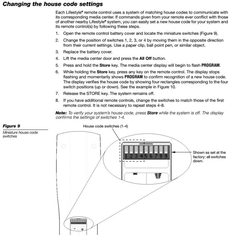 Bose RC28T1-27 Code